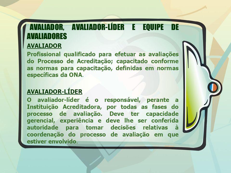 AVALIADOR, AVALIADOR-LÍDER E EQUIPE DE AVALIADORES