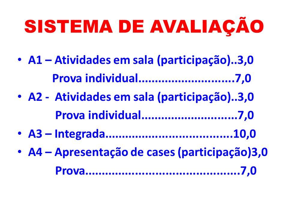SISTEMA DE AVALIAÇÃO A1 – Atividades em sala (participação)..3,0