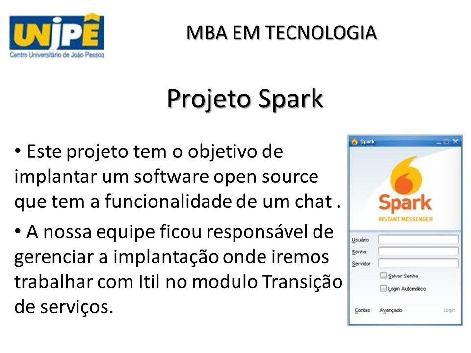 Projeto Spark MBA EM TECNOLOGIA