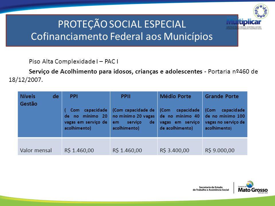 PROTEÇÃO SOCIAL ESPECIAL Federal aos Municípios