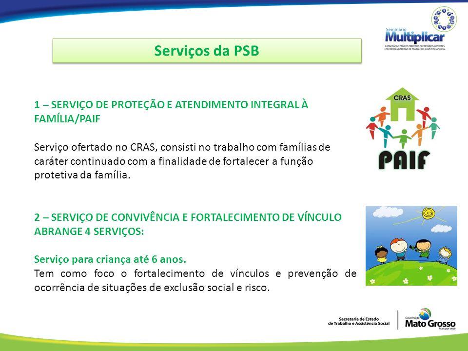 Serviços da PSB 1 – SERVIÇO DE PROTEÇÃO E ATENDIMENTO INTEGRAL À FAMÍLIA/PAIF.