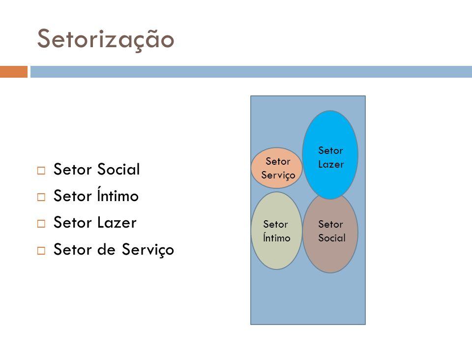 Setorização Setor Social Setor Íntimo Setor Lazer Setor de Serviço