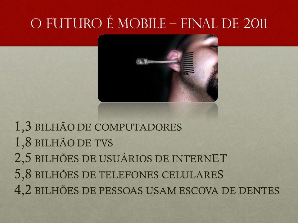 O FUTURO É MOBILE – FINAL DE 2011