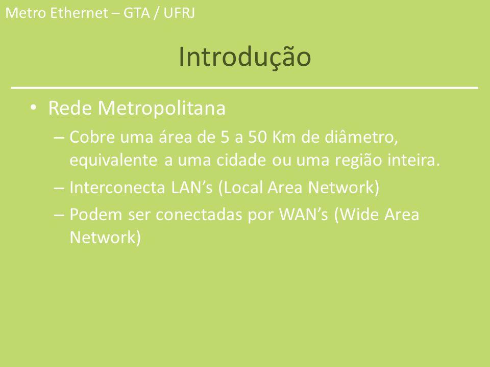 Introdução Rede Metropolitana