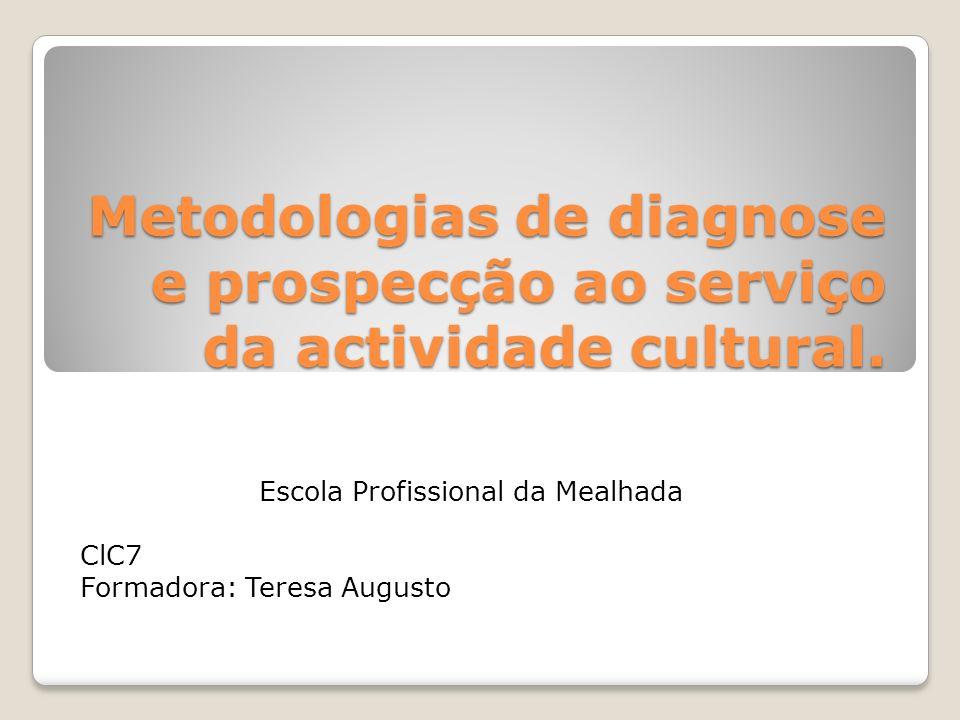 Escola Profissional da Mealhada ClC7 Formadora: Teresa Augusto