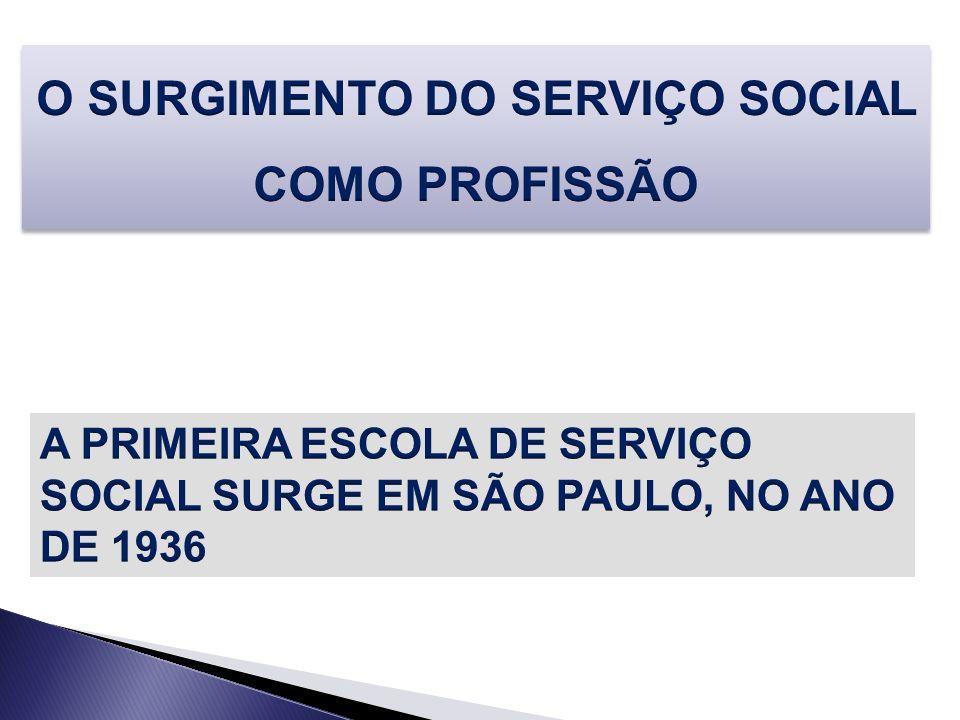 O SURGIMENTO DO SERVIÇO SOCIAL COMO PROFISSÃO