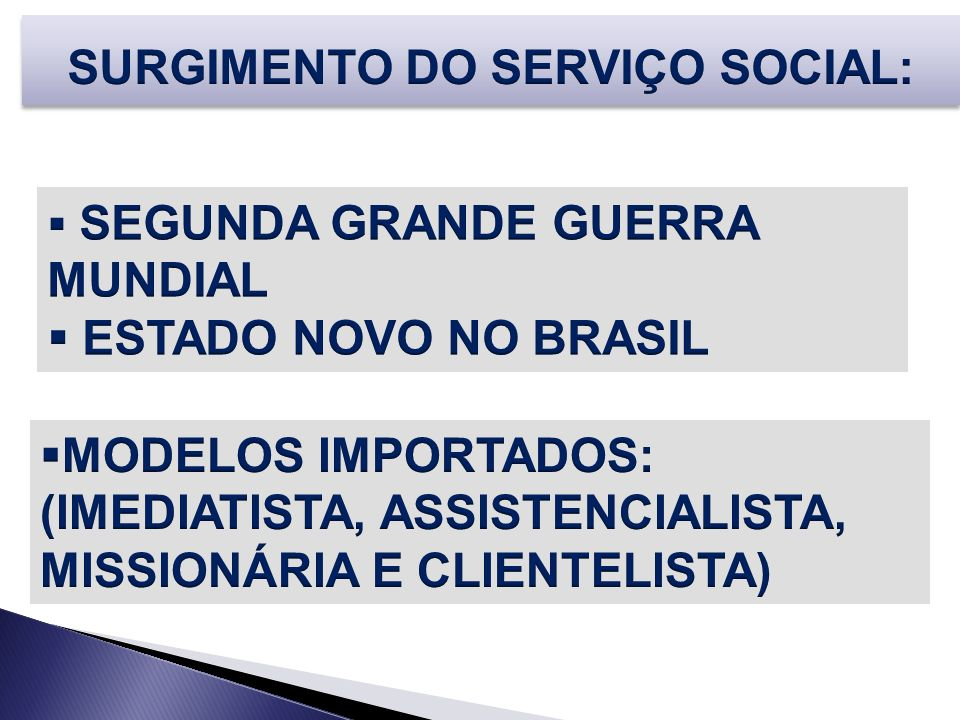 SURGIMENTO DO SERVIÇO SOCIAL: