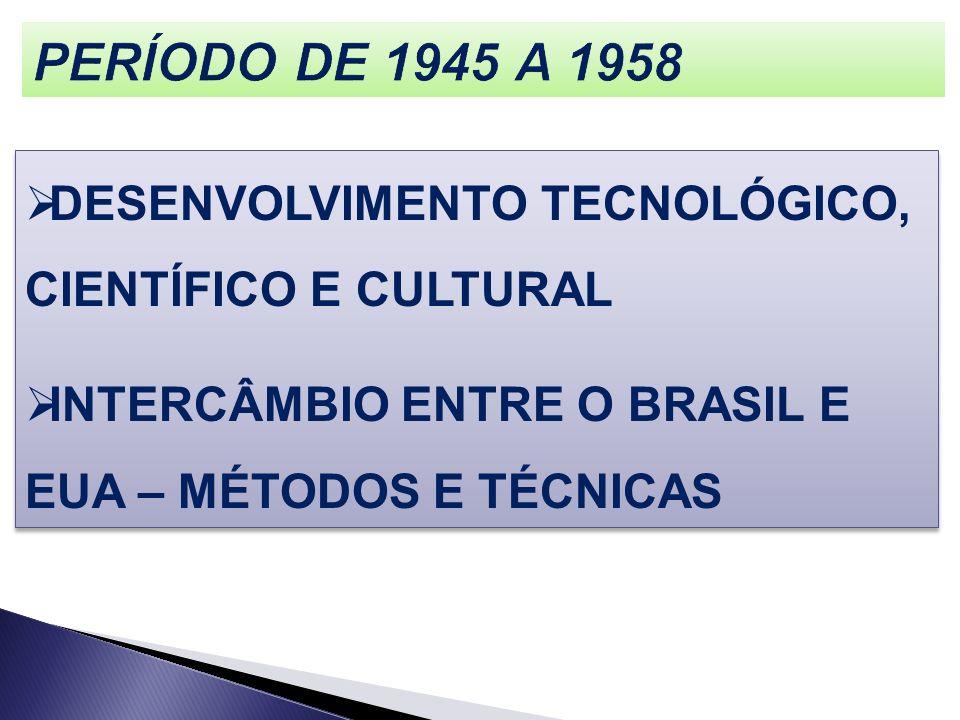 PERÍODO DE 1945 A 1958 DESENVOLVIMENTO TECNOLÓGICO, CIENTÍFICO E CULTURAL.