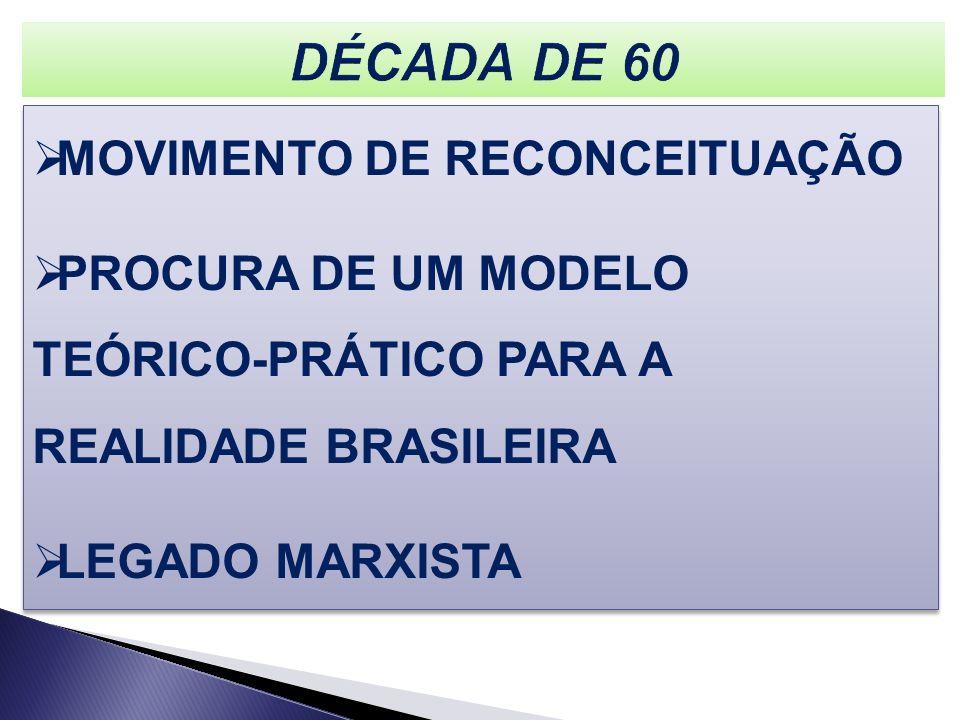 DÉCADA DE 60 MOVIMENTO DE RECONCEITUAÇÃO