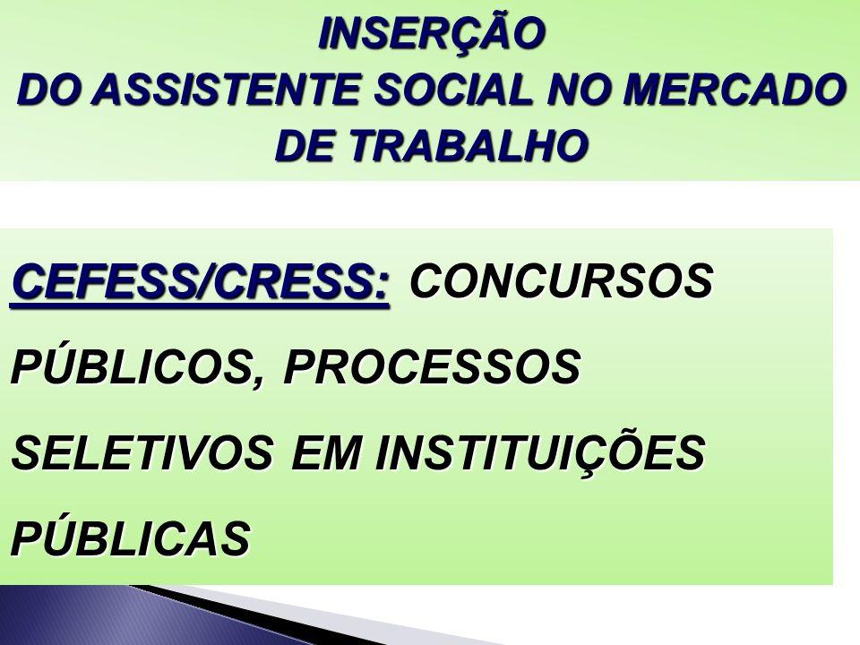 DO ASSISTENTE SOCIAL NO MERCADO DE TRABALHO