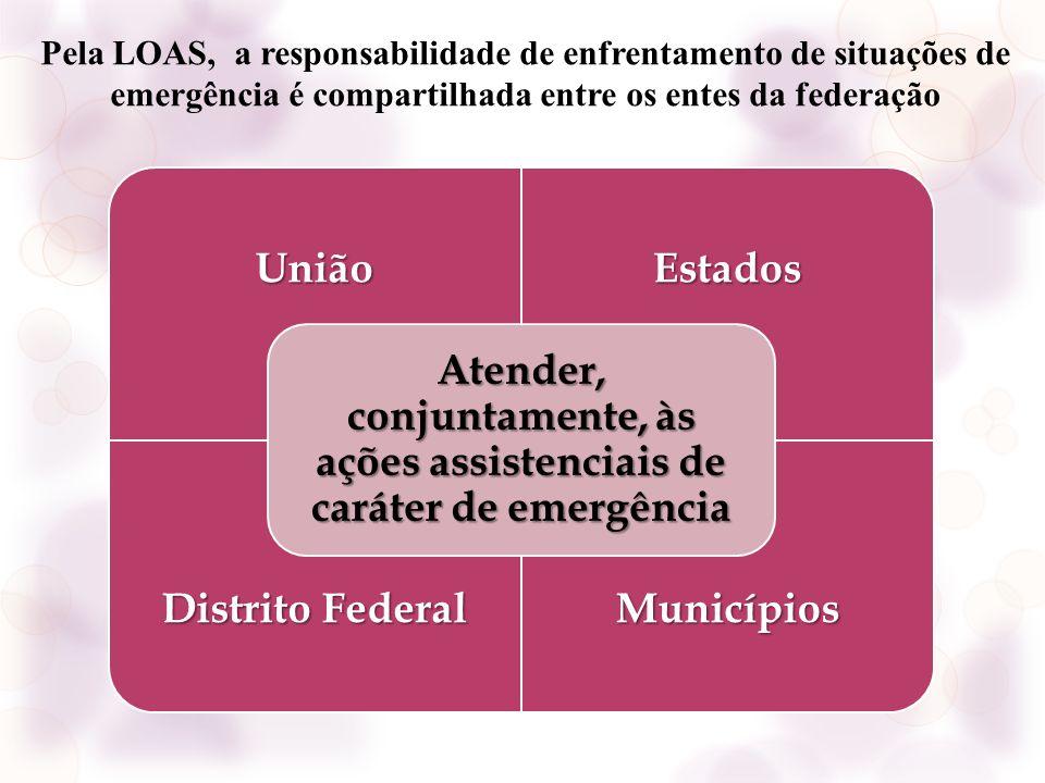 Pela LOAS, a responsabilidade de enfrentamento de situações de emergência é compartilhada entre os entes da federação