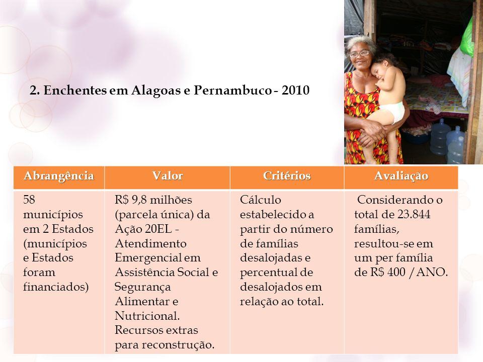 2. Enchentes em Alagoas e Pernambuco - 2010