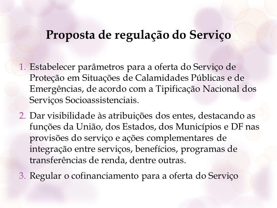 Proposta de regulação do Serviço