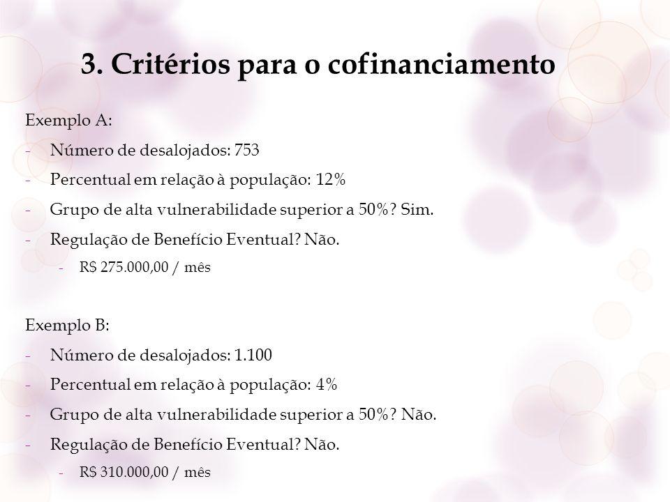 3. Critérios para o cofinanciamento