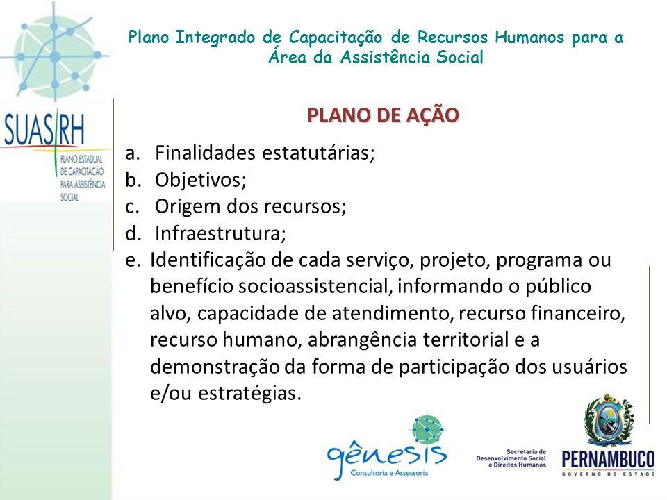 Finalidades estatutárias; Objetivos; Origem dos recursos;