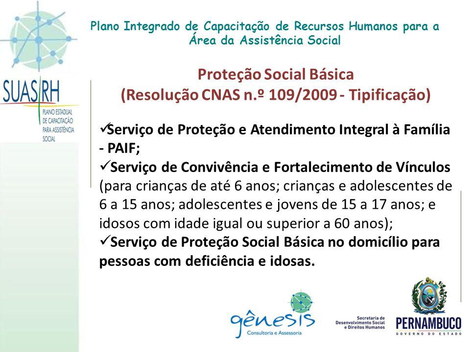 Proteção Social Básica (Resolução CNAS n.º 109/2009 - Tipificação)