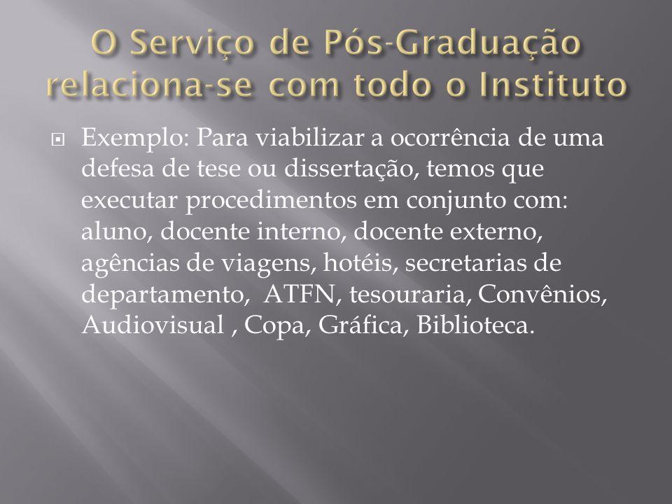 O Serviço de Pós-Graduação relaciona-se com todo o Instituto