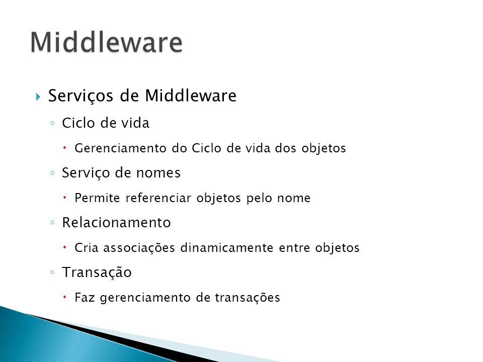 Middleware Serviços de Middleware Ciclo de vida Serviço de nomes