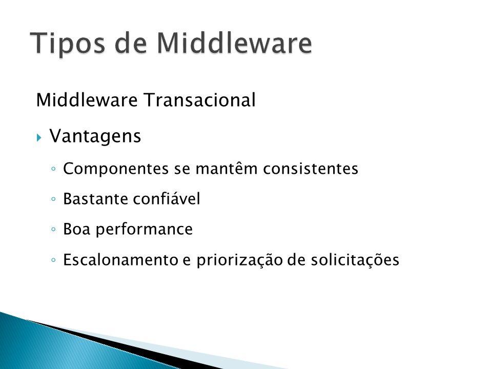 Tipos de Middleware Middleware Transacional Vantagens