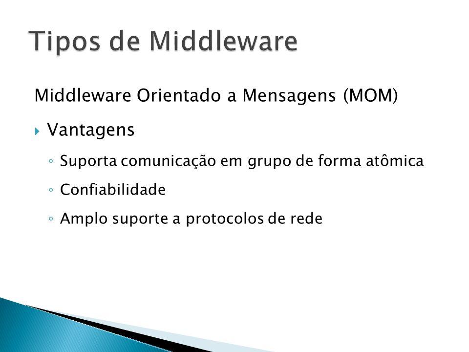 Tipos de Middleware Middleware Orientado a Mensagens (MOM) Vantagens
