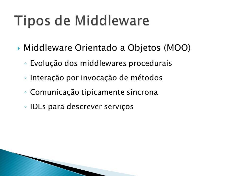 Tipos de Middleware Middleware Orientado a Objetos (MOO)