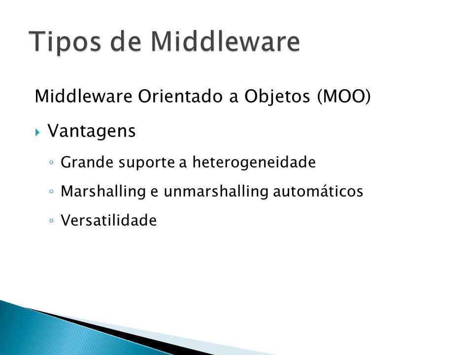 Tipos de Middleware Middleware Orientado a Objetos (MOO) Vantagens