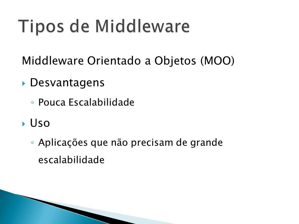 Tipos de Middleware Middleware Orientado a Objetos (MOO) Desvantagens