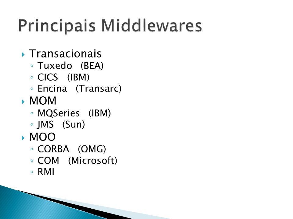 Principais Middlewares