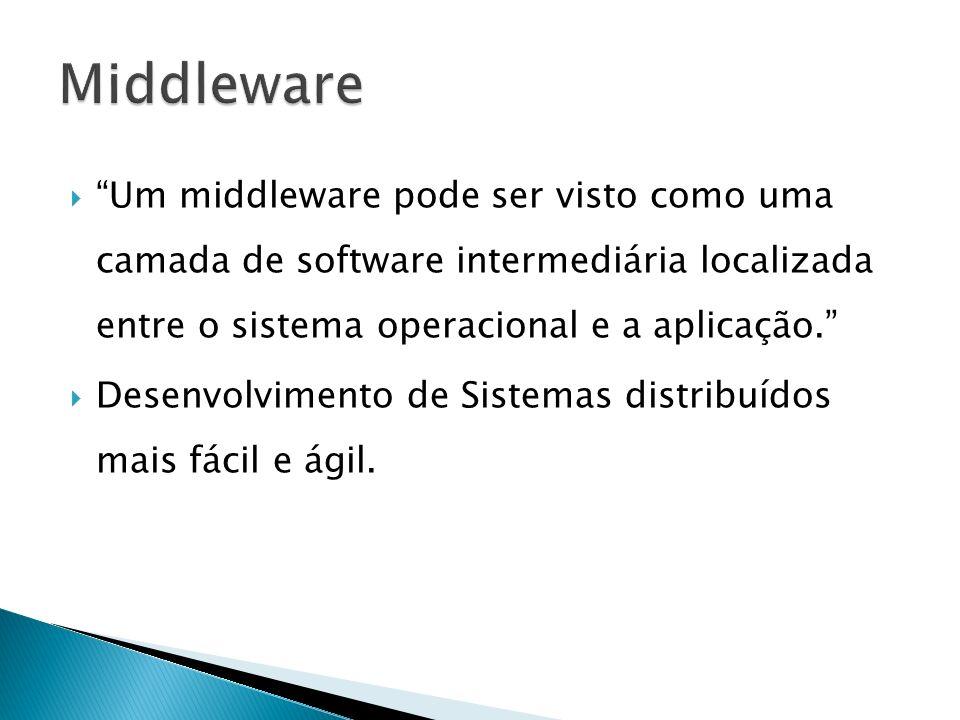 Middleware Um middleware pode ser visto como uma camada de software intermediária localizada entre o sistema operacional e a aplicação.