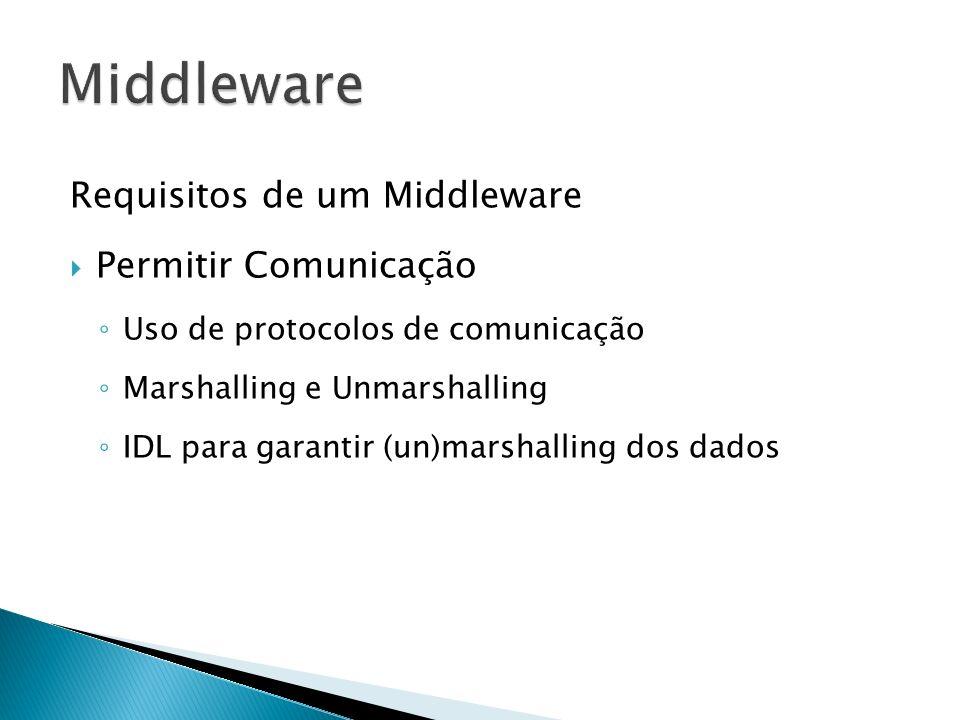 Middleware Requisitos de um Middleware Permitir Comunicação