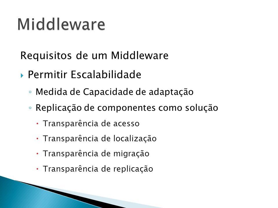 Middleware Requisitos de um Middleware Permitir Escalabilidade