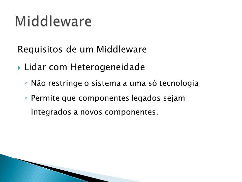 Middleware Requisitos de um Middleware Lidar com Heterogeneidade