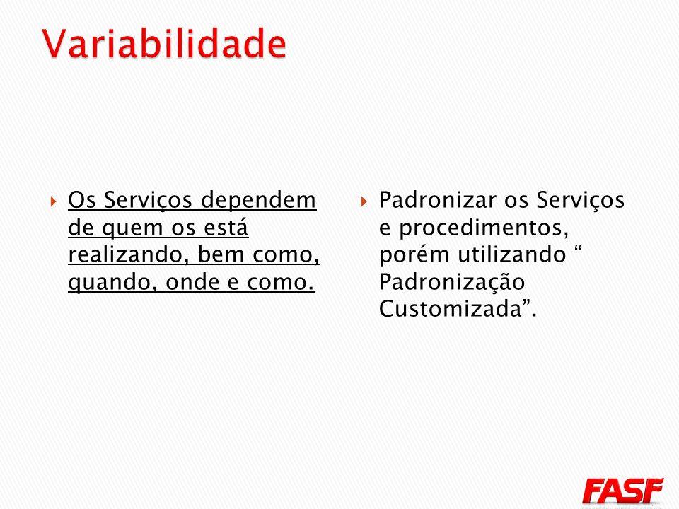 Variabilidade Os Serviços dependem de quem os está realizando, bem como, quando, onde e como.