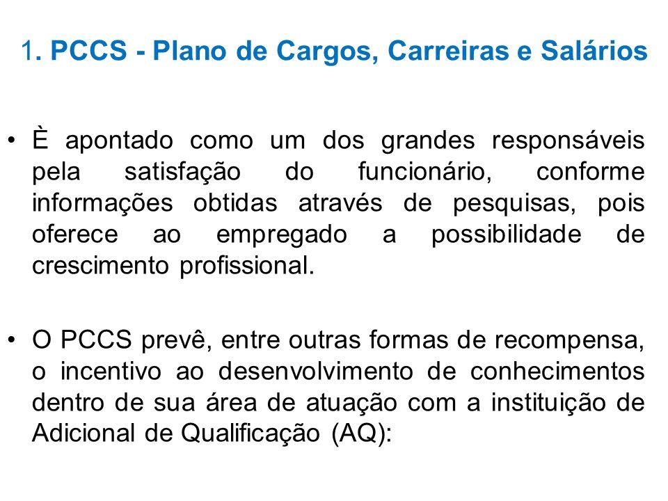 1. PCCS - Plano de Cargos, Carreiras e Salários
