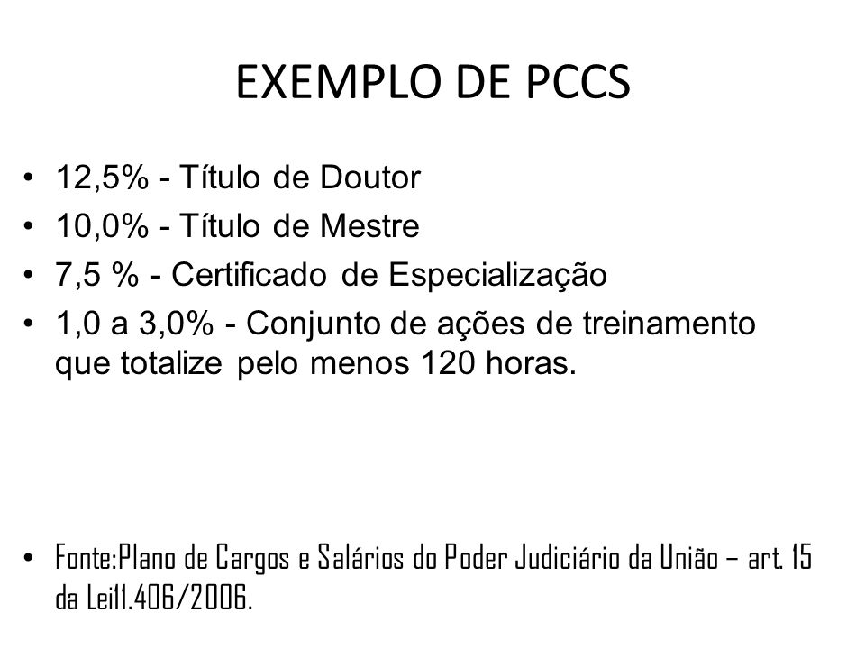 EXEMPLO DE PCCS 12,5% - Título de Doutor 10,0% - Título de Mestre