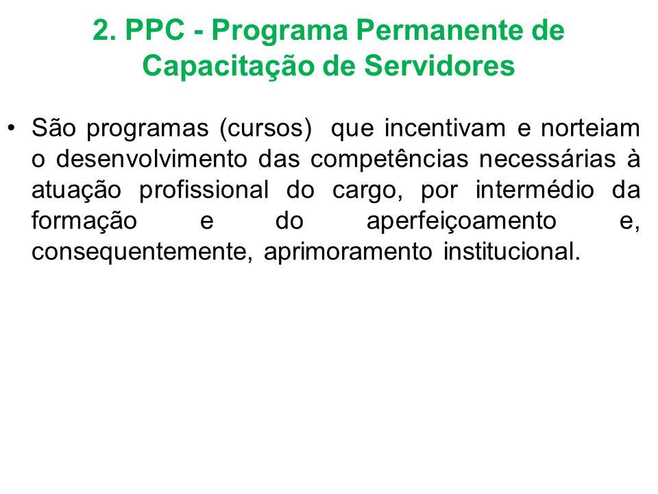 2. PPC - Programa Permanente de Capacitação de Servidores