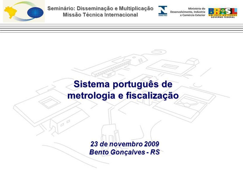 Sistema português de metrologia e fiscalização