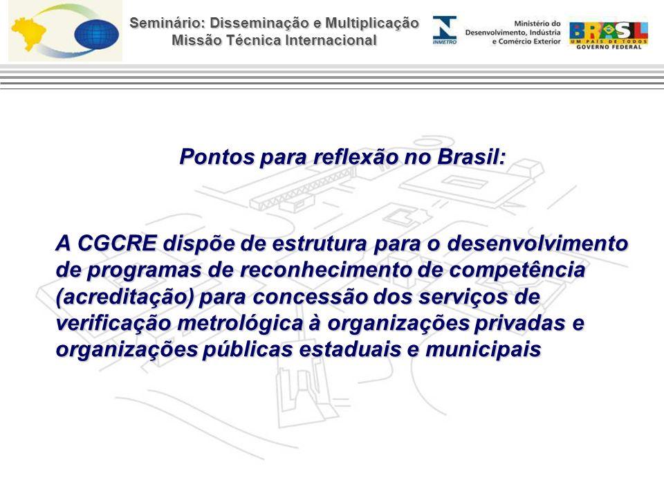 Pontos para reflexão no Brasil: