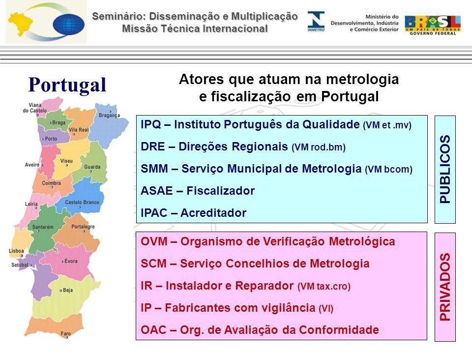 Atores que atuam na metrologia e fiscalização em Portugal