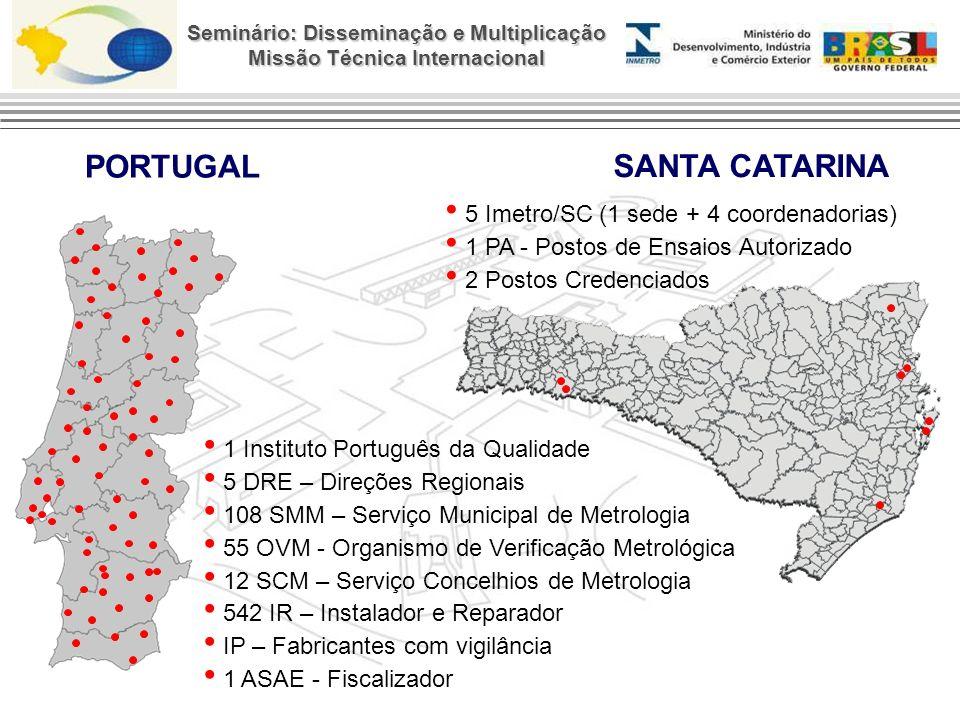 PORTUGAL SANTA CATARINA