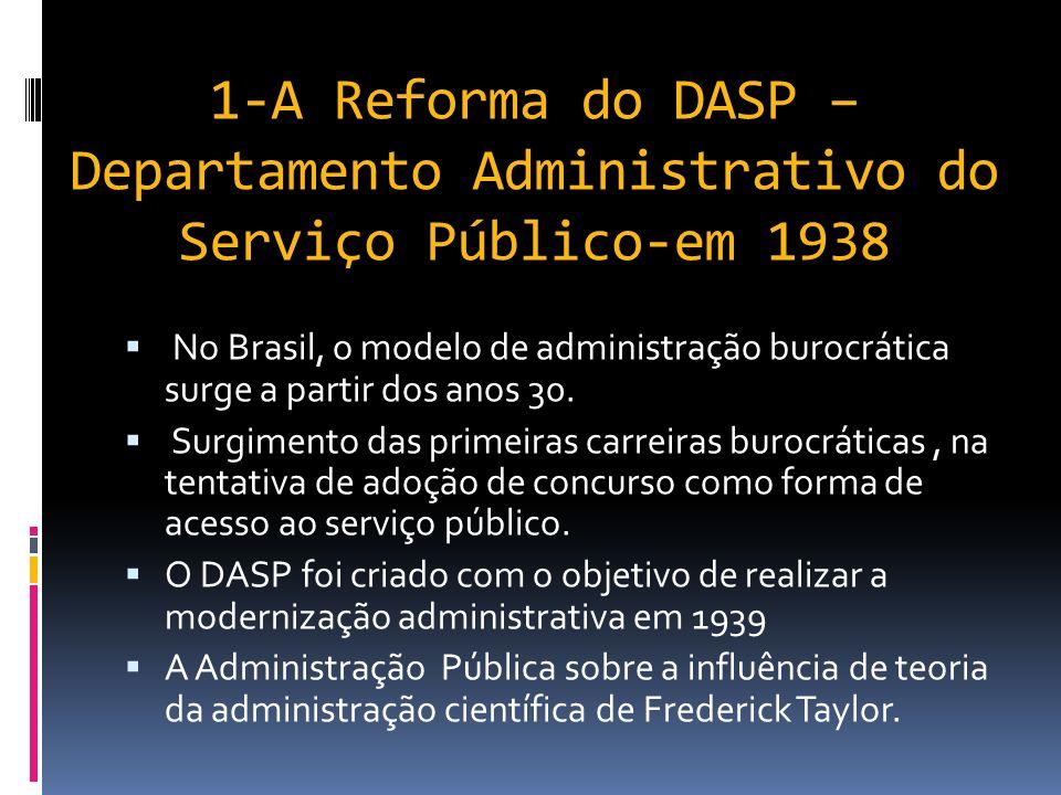 1-A Reforma do DASP –Departamento Administrativo do Serviço Público-em 1938