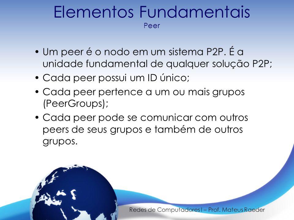 Elementos Fundamentais Peer