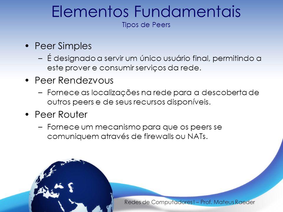 Elementos Fundamentais Tipos de Peers