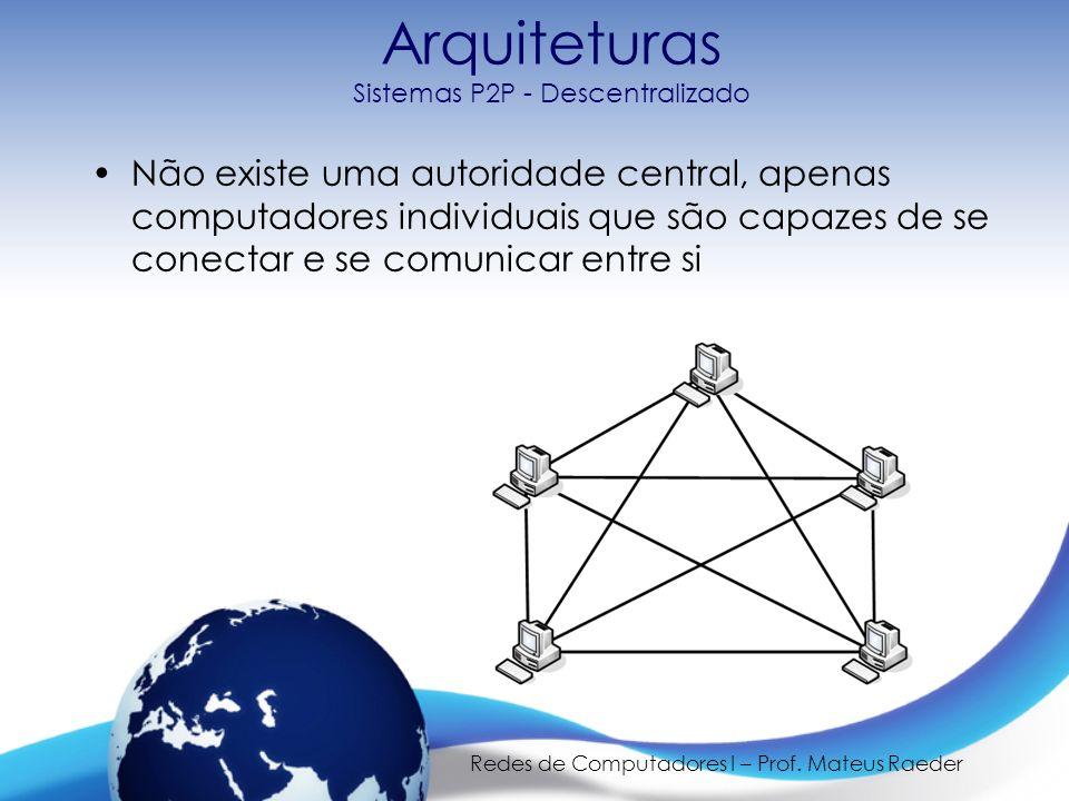 Arquiteturas Sistemas P2P - Descentralizado