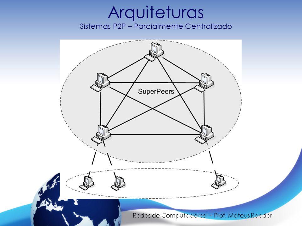 Arquiteturas Sistemas P2P – Parcialmente Centralizado