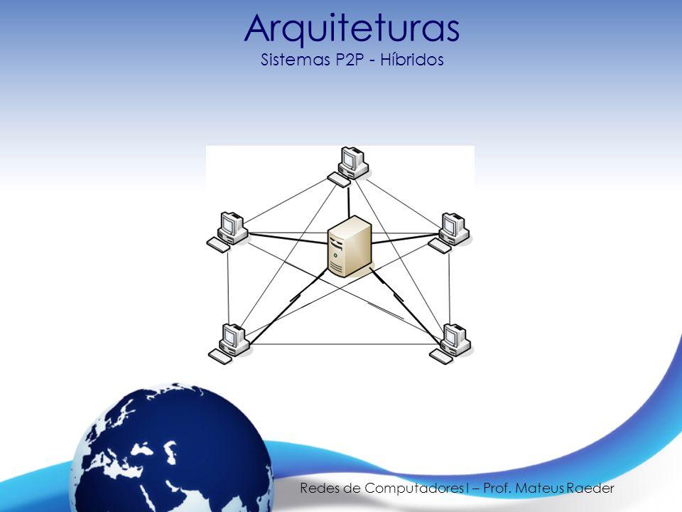 Arquiteturas Sistemas P2P - Híbridos