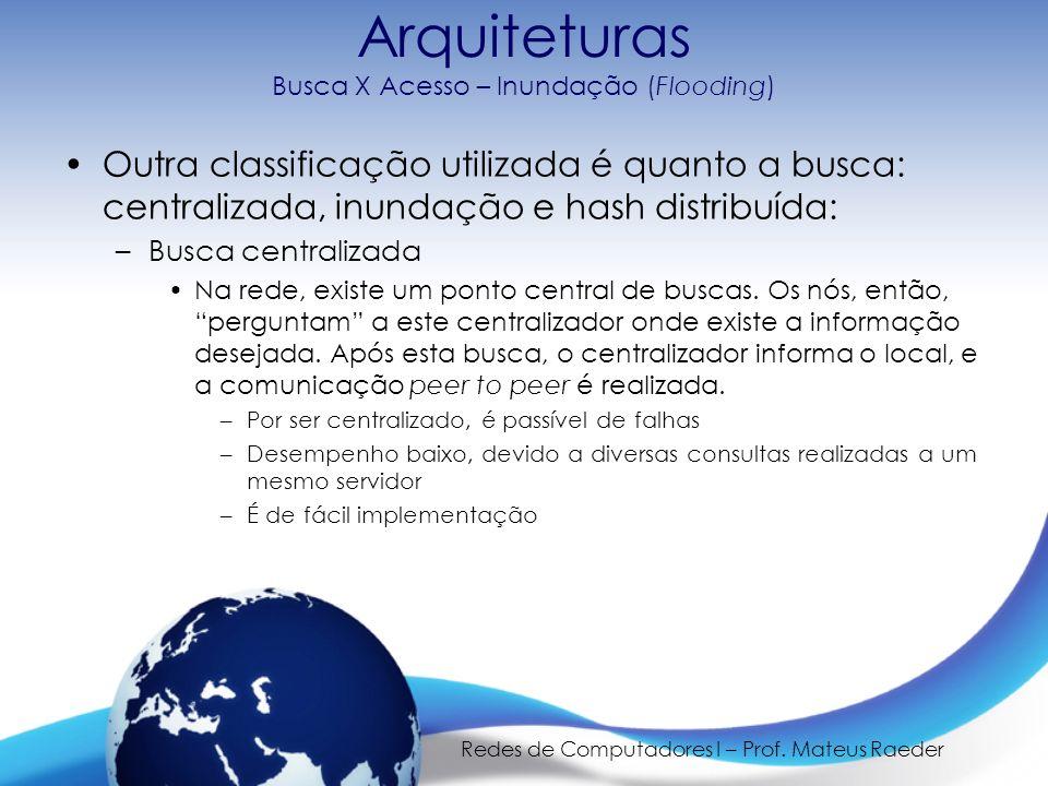 Arquiteturas Busca X Acesso – Inundação (Flooding)