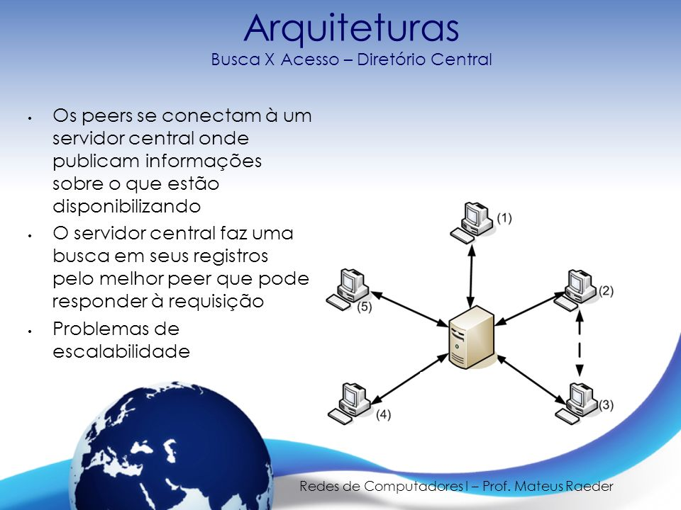 Arquiteturas Busca X Acesso – Diretório Central