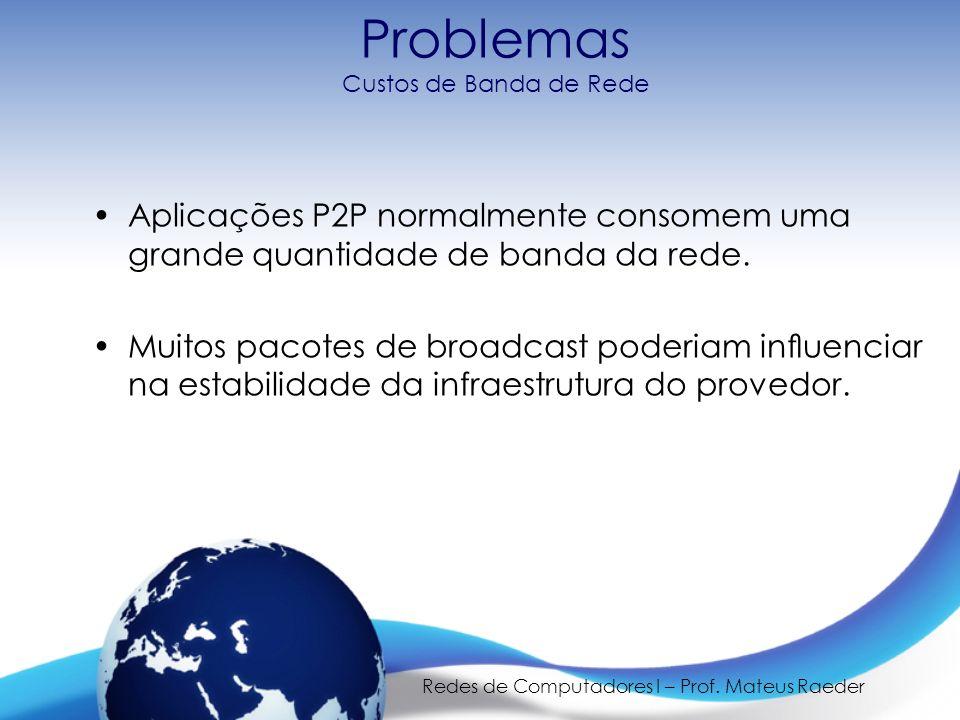 Problemas Custos de Banda de Rede
