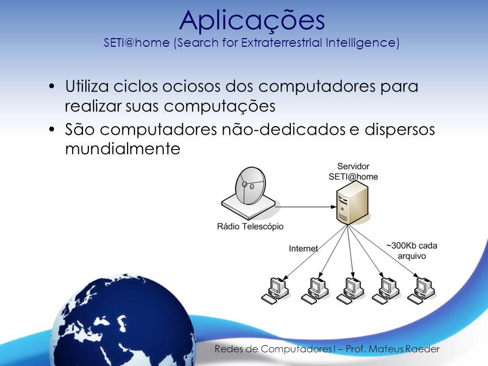 Aplicações SETI@home (Search for Extraterrestrial Intelligence)